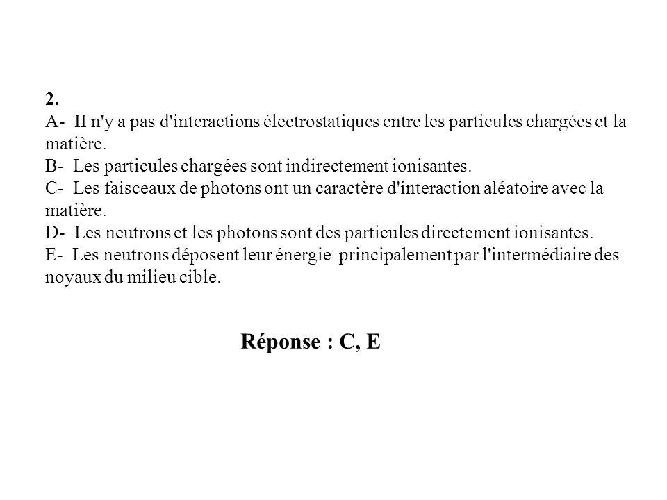 2. A- II n y a pas d interactions électrostatiques entre les particules chargées et la matière.