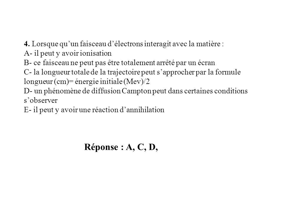 4. Lorsque qu'un faisceau d'électrons interagit avec la matière :