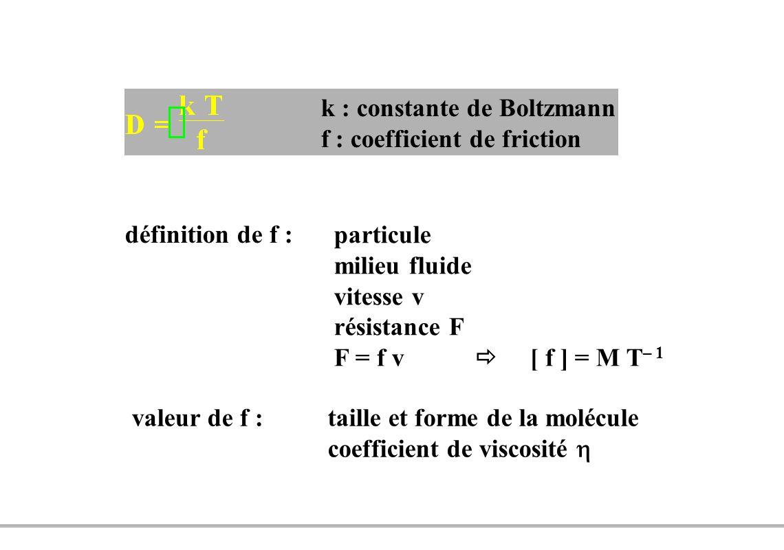 k : constante de Boltzmann