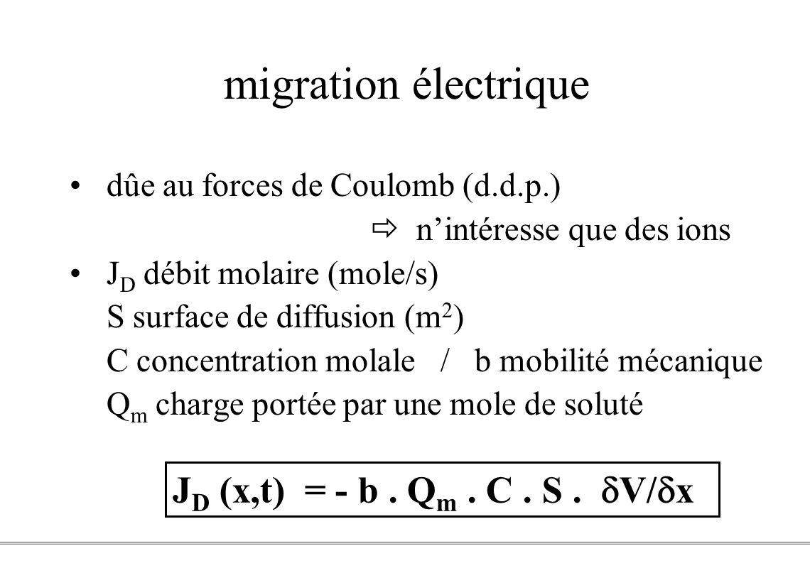 migration électrique JD (x,t) = - b . Qm . C . S . dV/dx