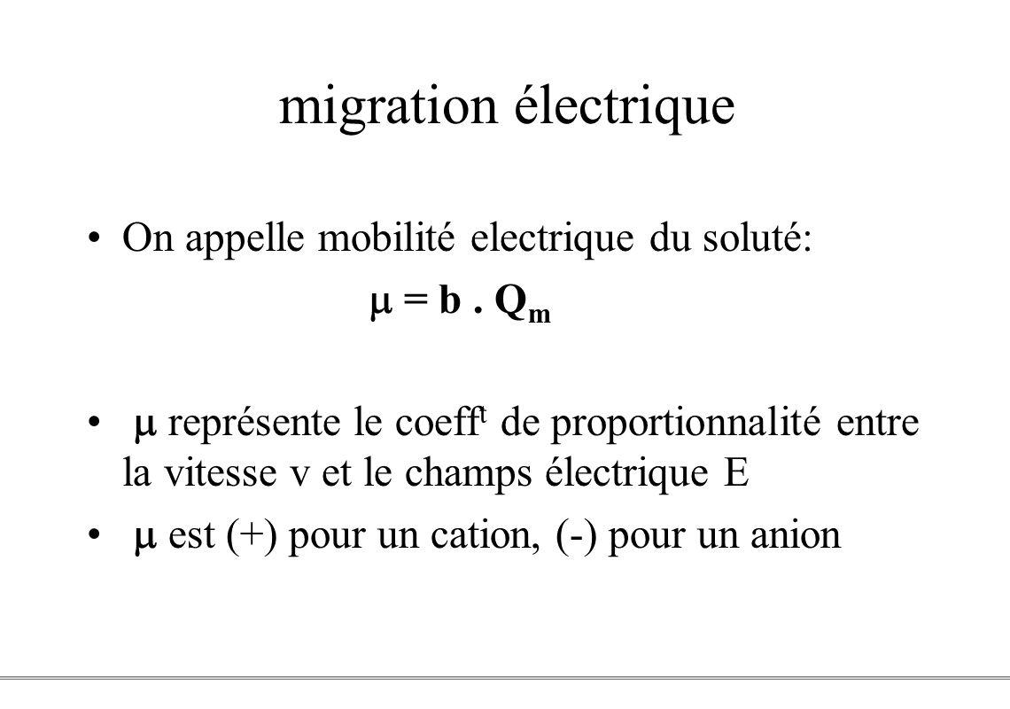 migration électrique On appelle mobilité electrique du soluté: