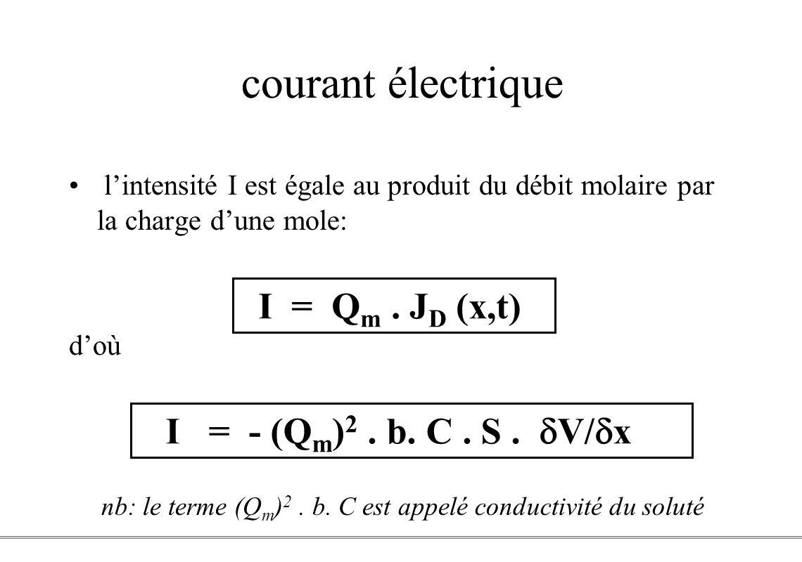 nb: le terme (Qm)2 . b. C est appelé conductivité du soluté