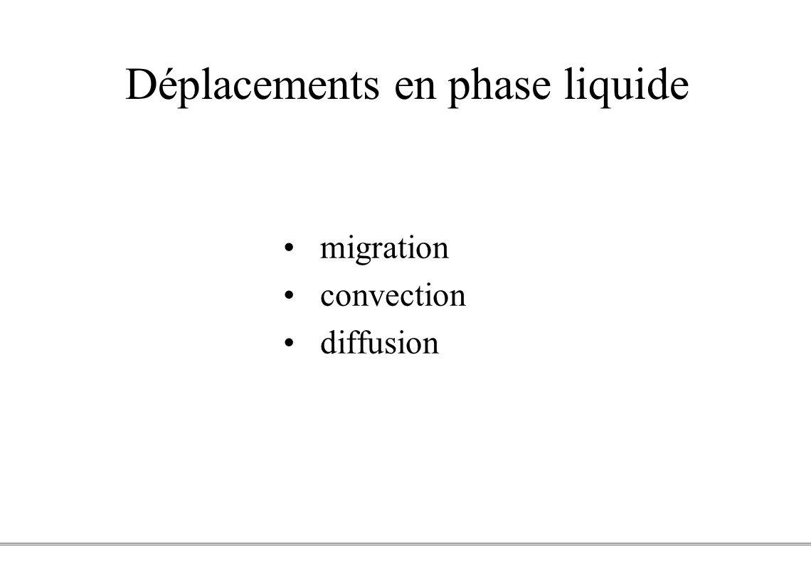 Déplacements en phase liquide