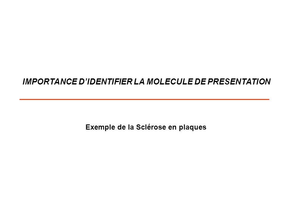 IMPORTANCE D'IDENTIFIER LA MOLECULE DE PRESENTATION
