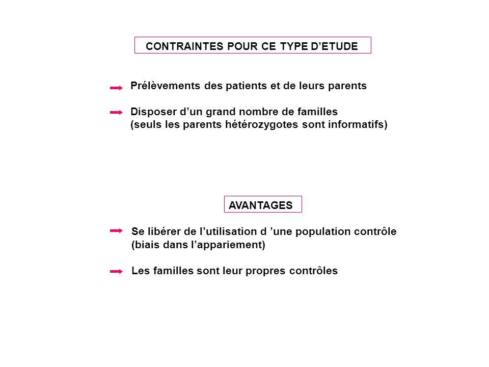 CONTRAINTES POUR CE TYPE D'ETUDE