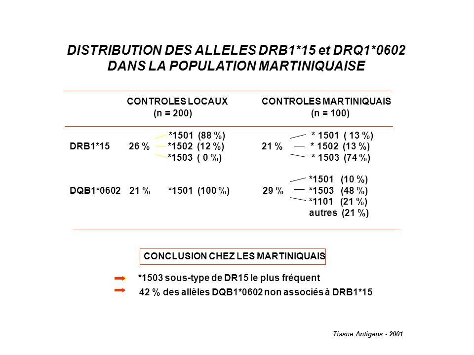 DISTRIBUTION DES ALLELES DRB1*15 et DRQ1*0602
