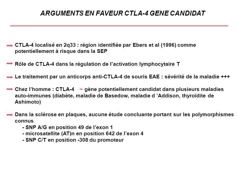 ARGUMENTS EN FAVEUR CTLA-4 GENE CANDIDAT