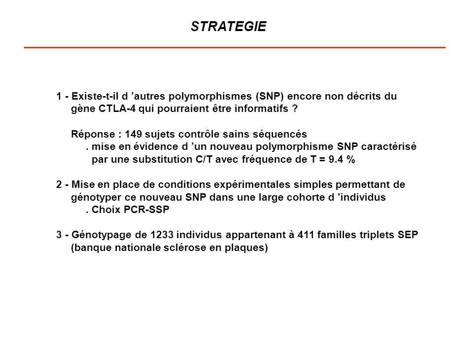 STRATEGIE 1 - Existe-t-il d 'autres polymorphismes (SNP) encore non décrits du. gène CTLA-4 qui pourraient être informatifs