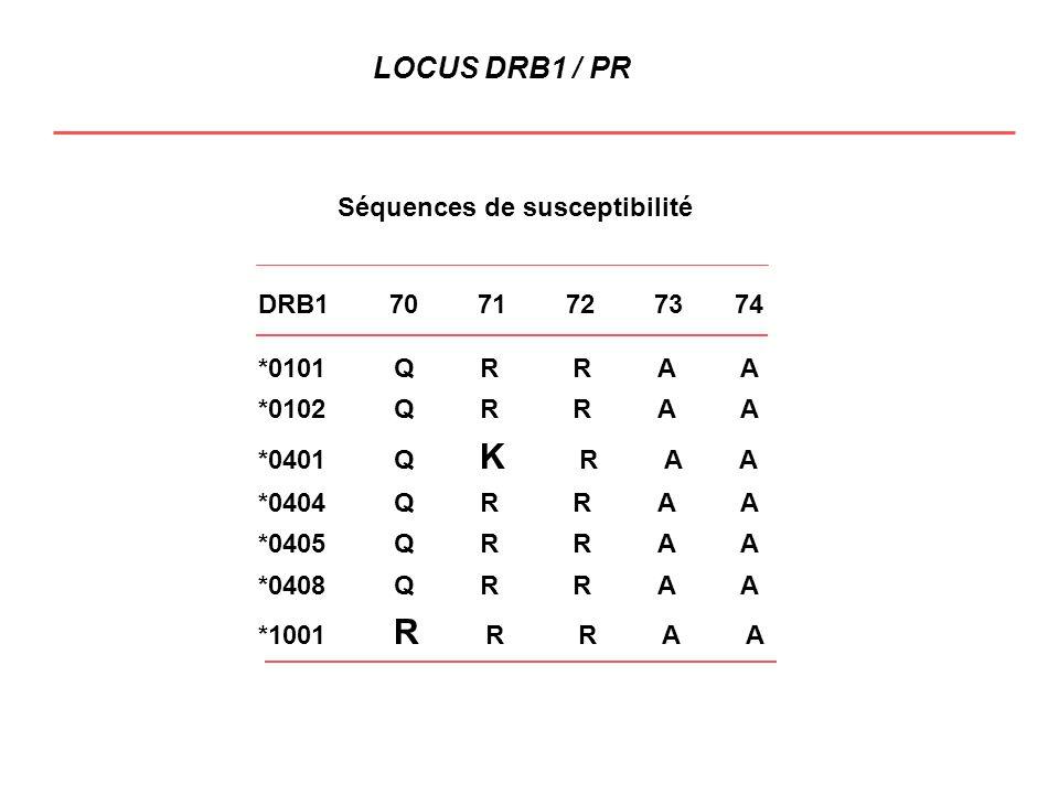 LOCUS DRB1 / PR Séquences de susceptibilité DRB1 70 71 72 73 74