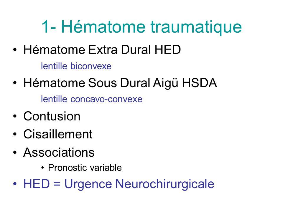 1- Hématome traumatique
