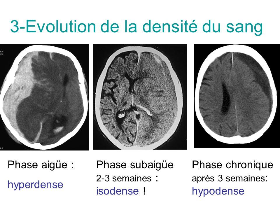 3-Evolution de la densité du sang