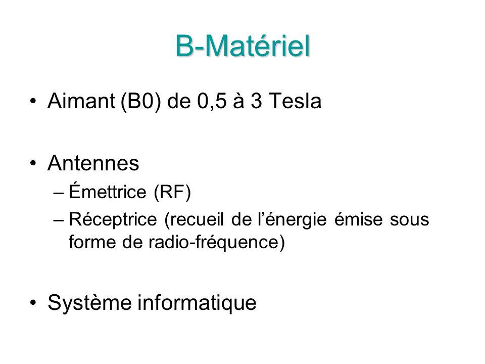 B-Matériel Aimant (B0) de 0,5 à 3 Tesla Antennes Système informatique