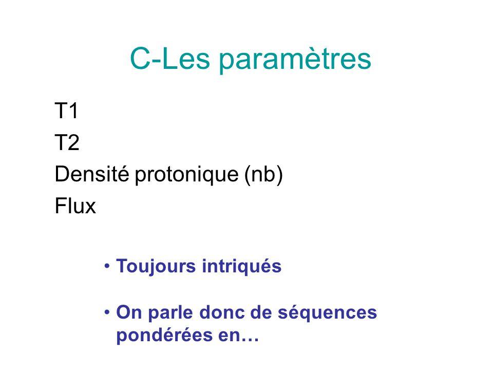C-Les paramètres T1 T2 Densité protonique (nb) Flux Toujours intriqués
