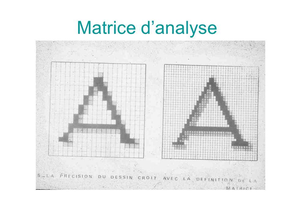 Matrice d'analyse
