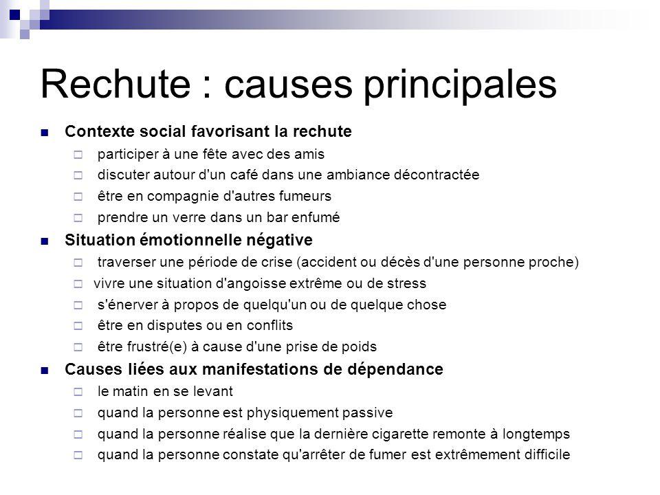 Rechute : causes principales