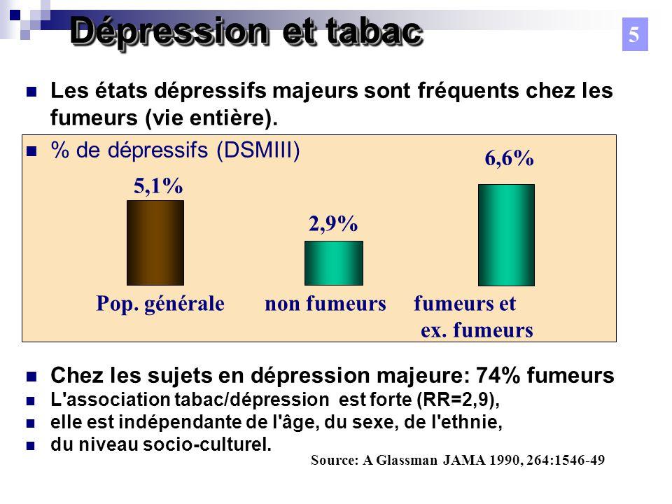 Dépression et tabac 5. Les états dépressifs majeurs sont fréquents chez les fumeurs (vie entière).