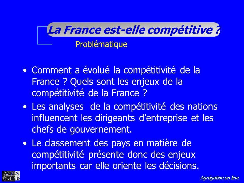 Problématique Comment a évolué la compétitivité de la France Quels sont les enjeux de la compétitivité de la France