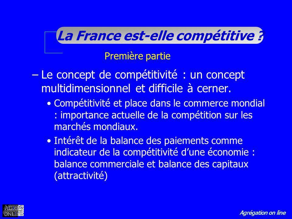 Première partie Le concept de compétitivité : un concept multidimensionnel et difficile à cerner.
