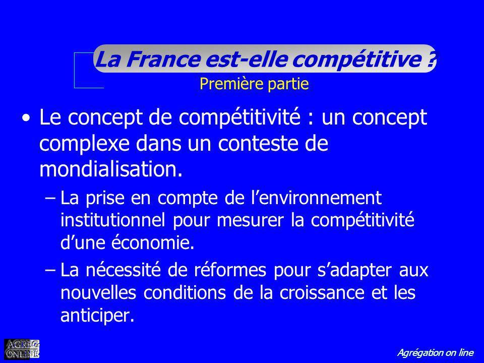 Première partie Le concept de compétitivité : un concept complexe dans un conteste de mondialisation.