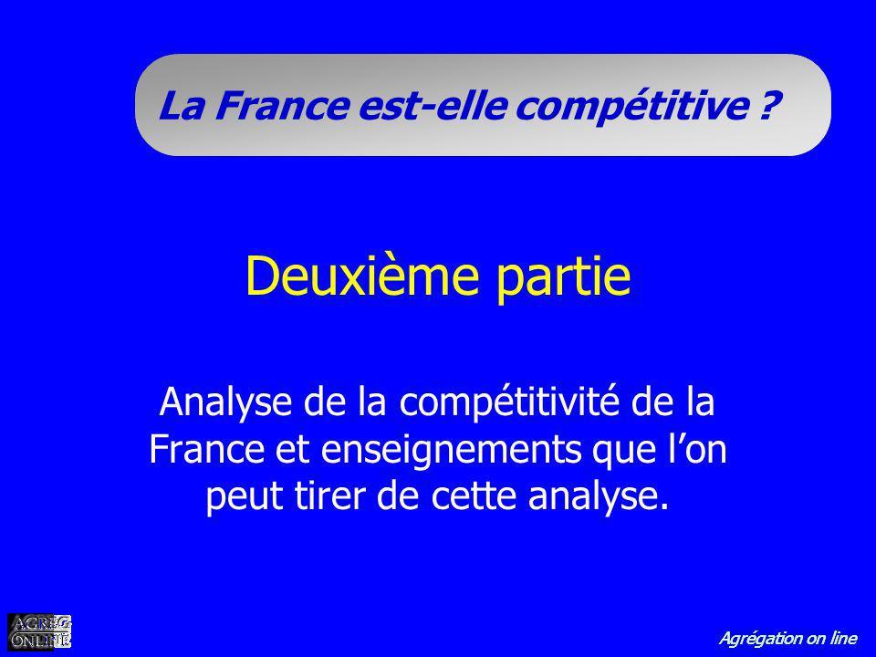 Deuxième partie Analyse de la compétitivité de la France et enseignements que l'on peut tirer de cette analyse.