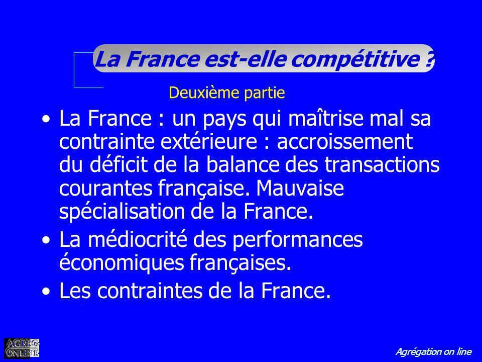 La médiocrité des performances économiques françaises.
