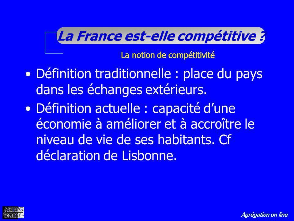 La notion de compétitivité
