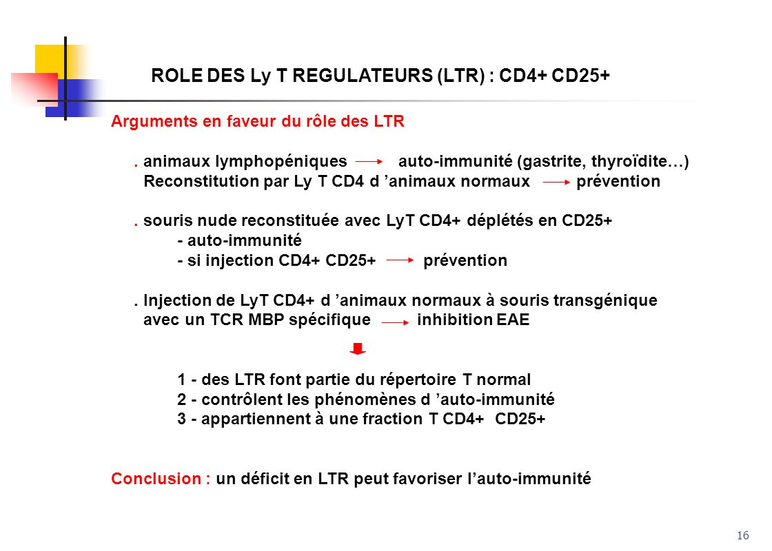 ROLE DES Ly T REGULATEURS (LTR) : CD4+ CD25+