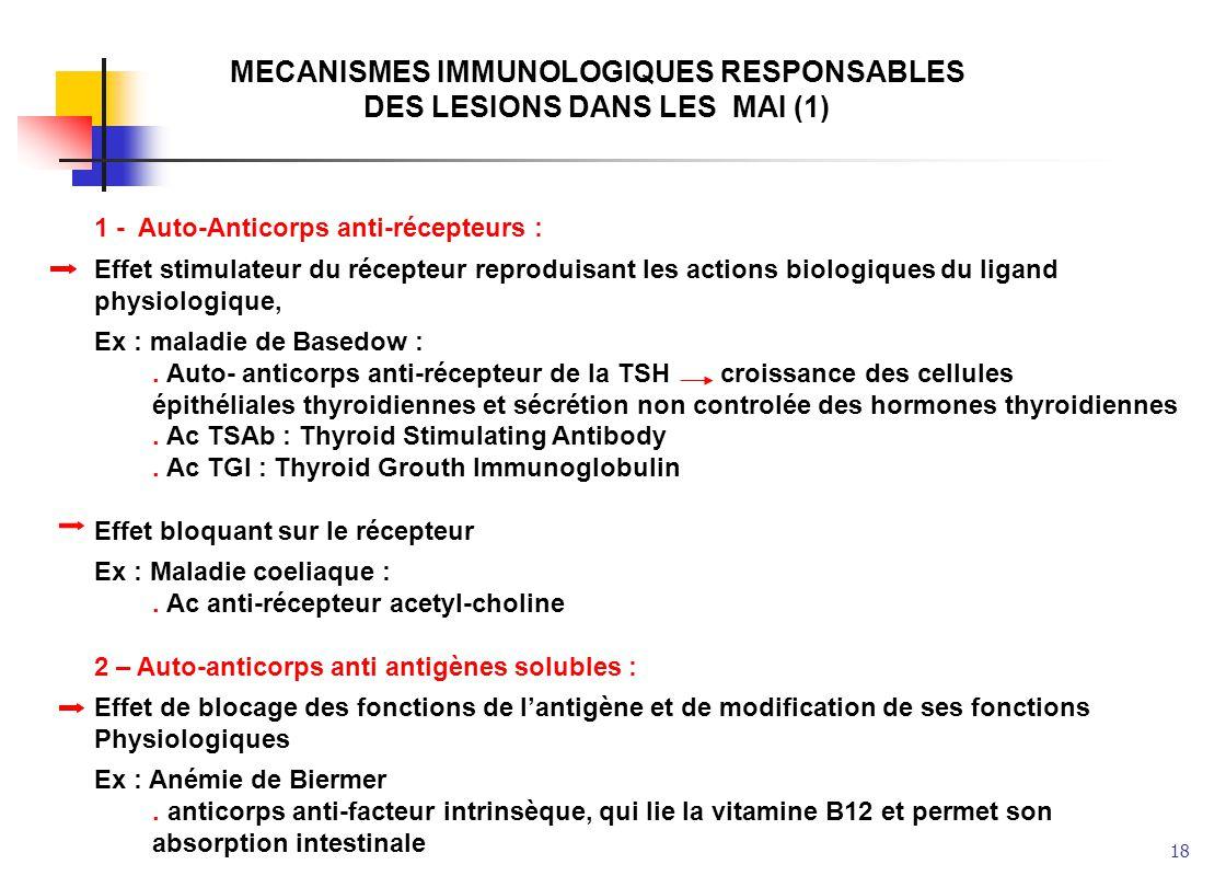 MECANISMES IMMUNOLOGIQUES RESPONSABLES DES LESIONS DANS LES MAI (1)