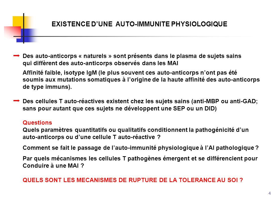 EXISTENCE D'UNE AUTO-IMMUNITE PHYSIOLOGIQUE