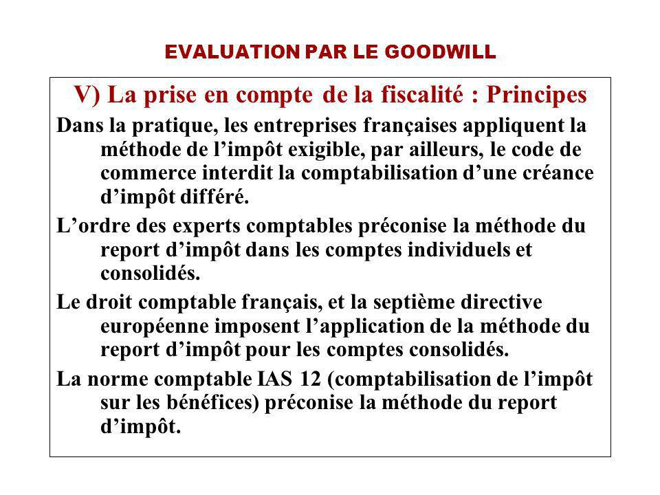 EVALUATION PAR LE GOODWILL