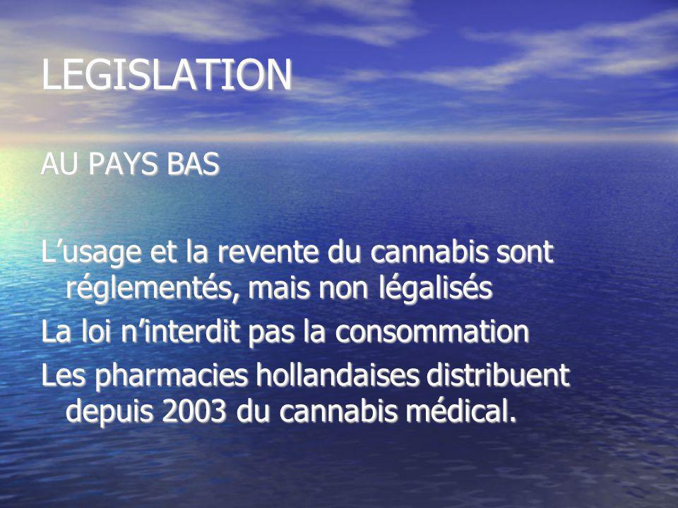 LEGISLATION AU PAYS BAS