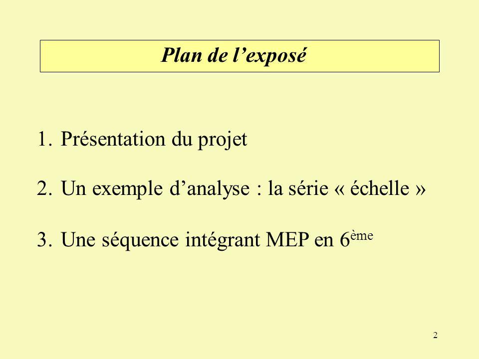 Plan de l'exposé 1. Présentation du projet.