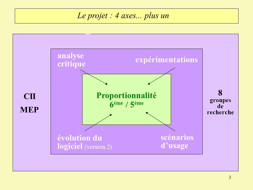 Proportionnalité 6ème / 5ème
