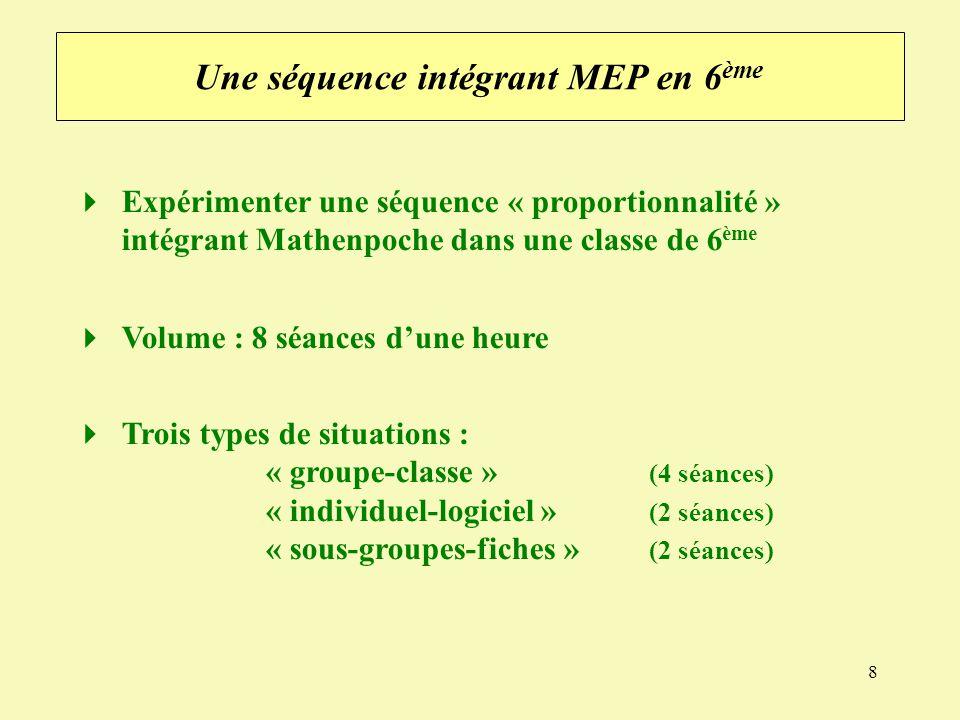 Une séquence intégrant MEP en 6ème