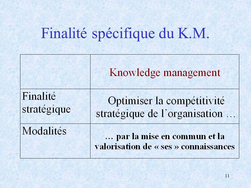 Finalité spécifique du K.M.