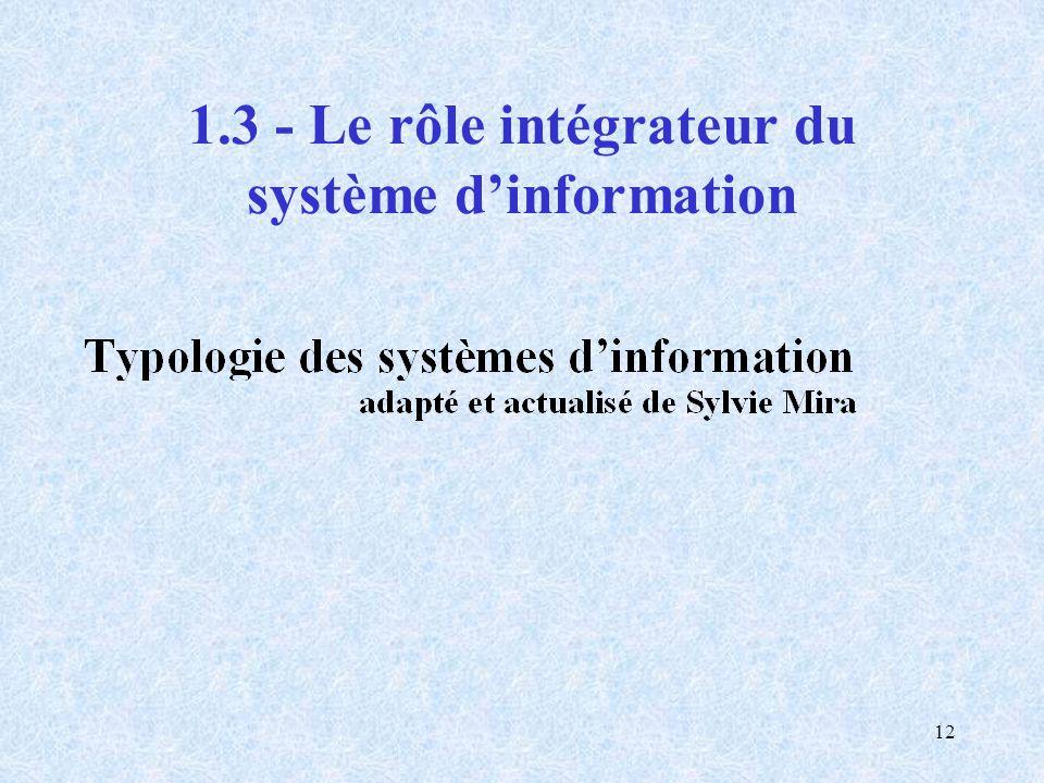 1.3 - Le rôle intégrateur du système d'information
