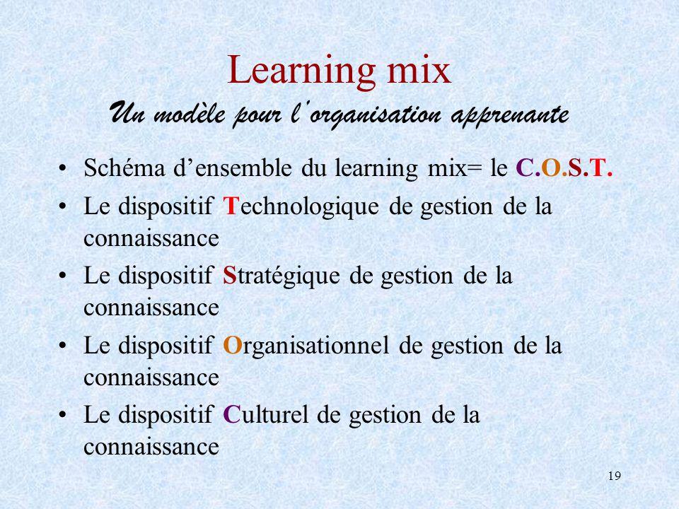 Learning mix Un modèle pour l'organisation apprenante