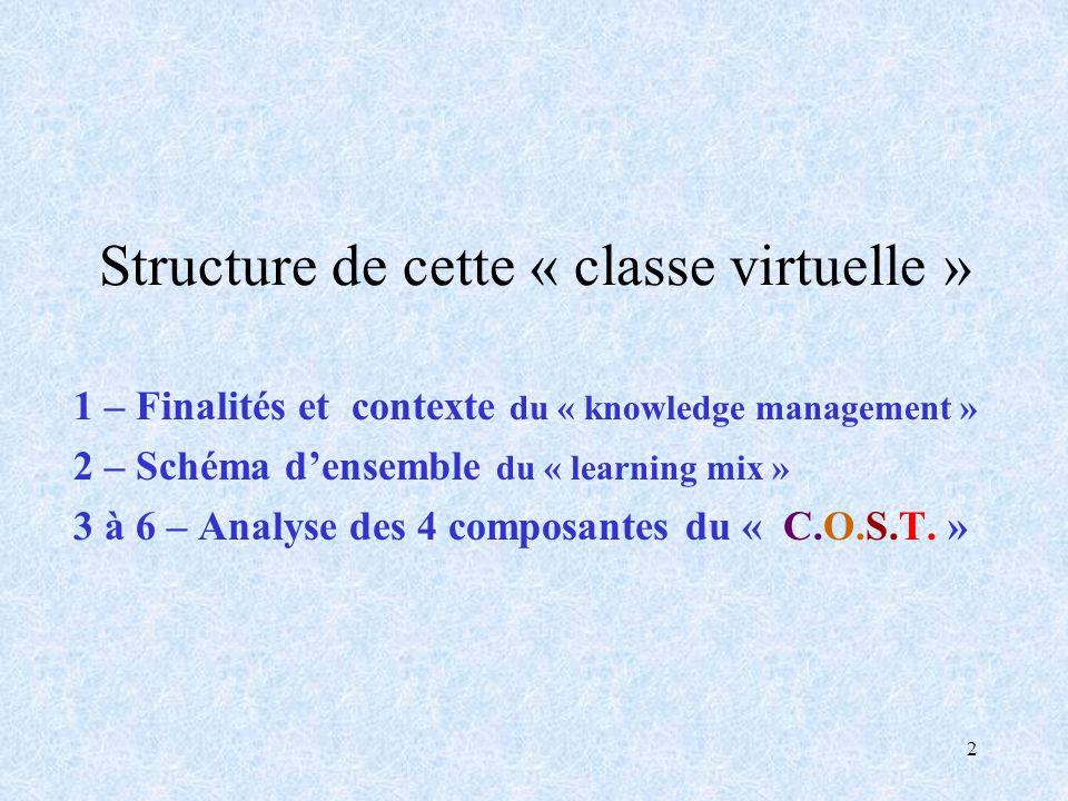 Structure de cette « classe virtuelle »
