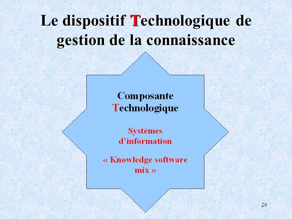 Le dispositif Technologique de gestion de la connaissance