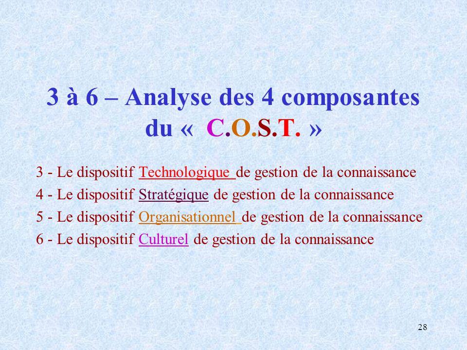 3 à 6 – Analyse des 4 composantes du « C.O.S.T. »
