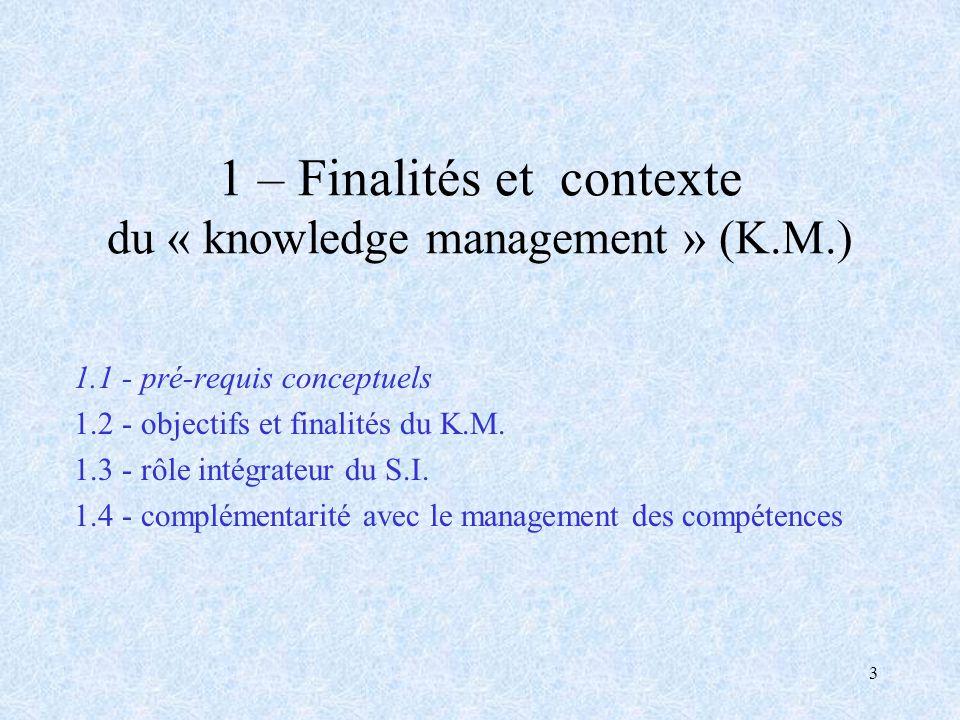 1 – Finalités et contexte du « knowledge management » (K.M.)
