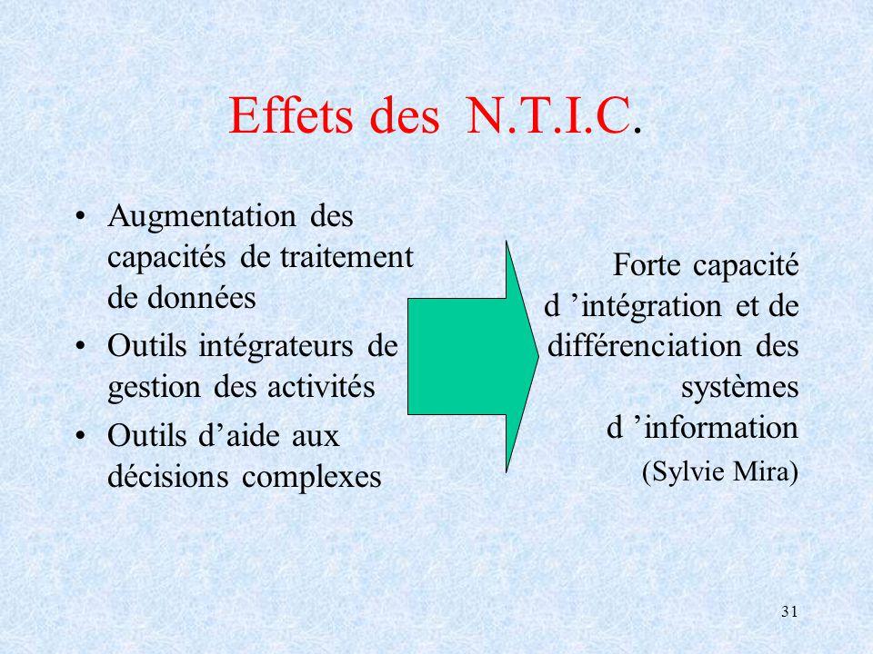 Effets des N.T.I.C. Augmentation des capacités de traitement de données. Outils intégrateurs de gestion des activités.