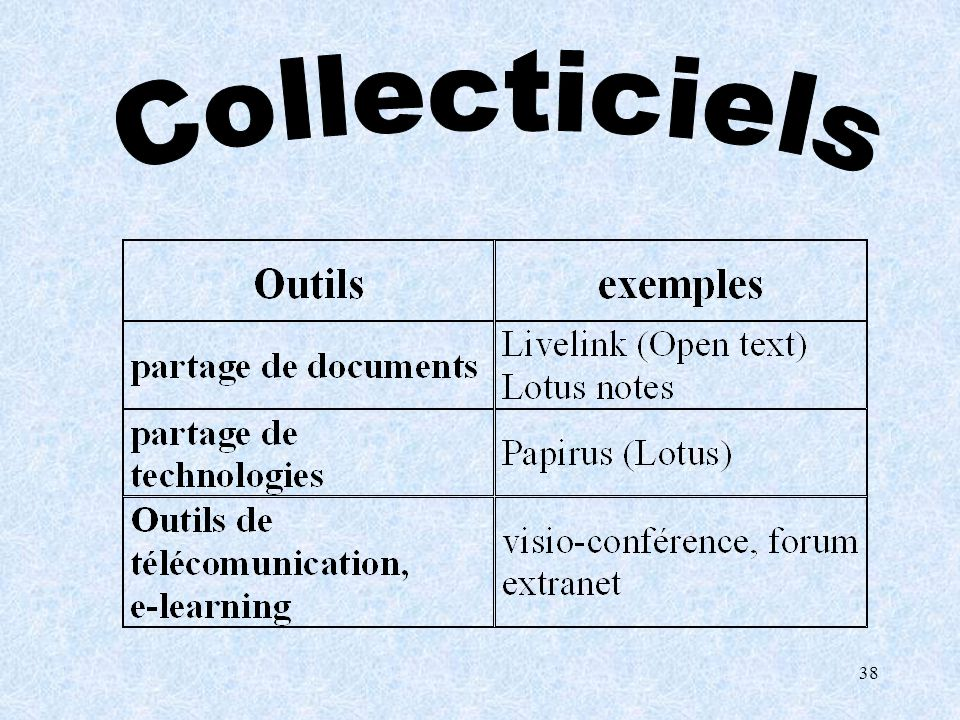 Collecticiels Enfin, ...