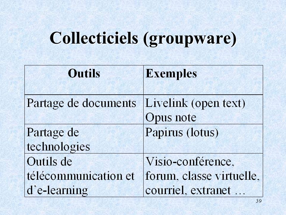 Collecticiels (groupware)