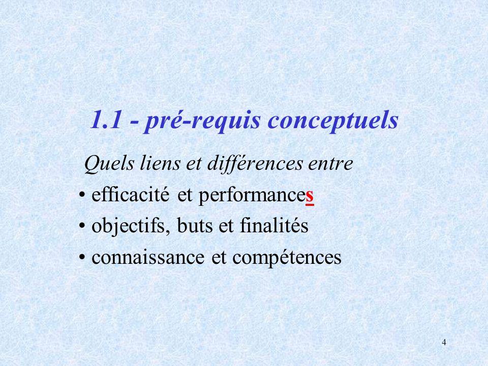 1.1 - pré-requis conceptuels