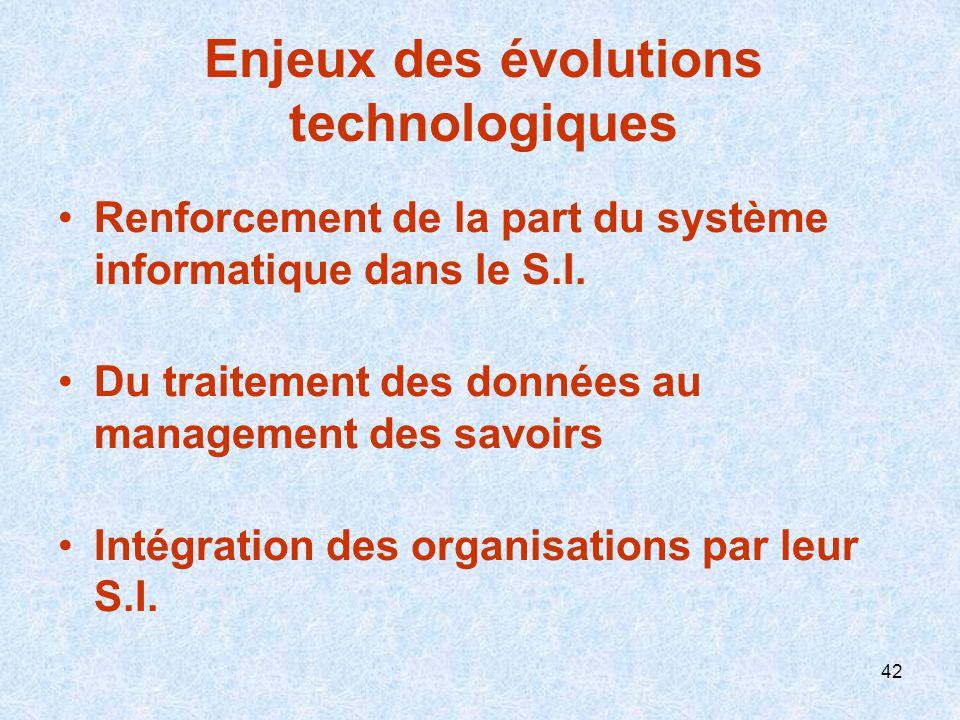 Enjeux des évolutions technologiques