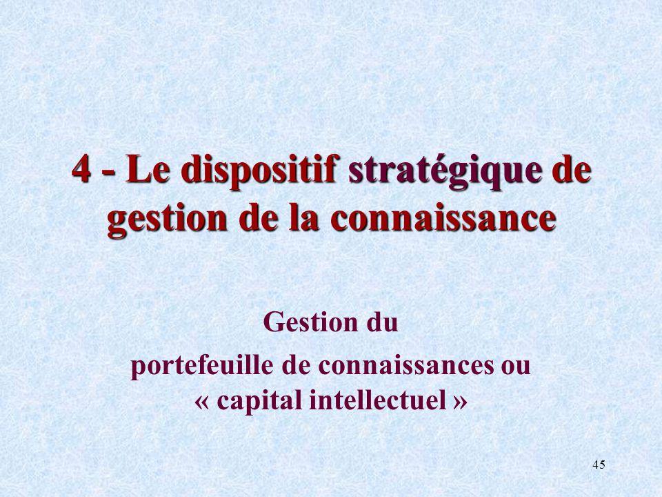 4 - Le dispositif stratégique de gestion de la connaissance