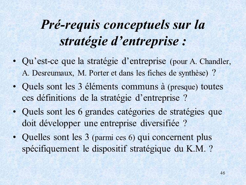Pré-requis conceptuels sur la stratégie d'entreprise :