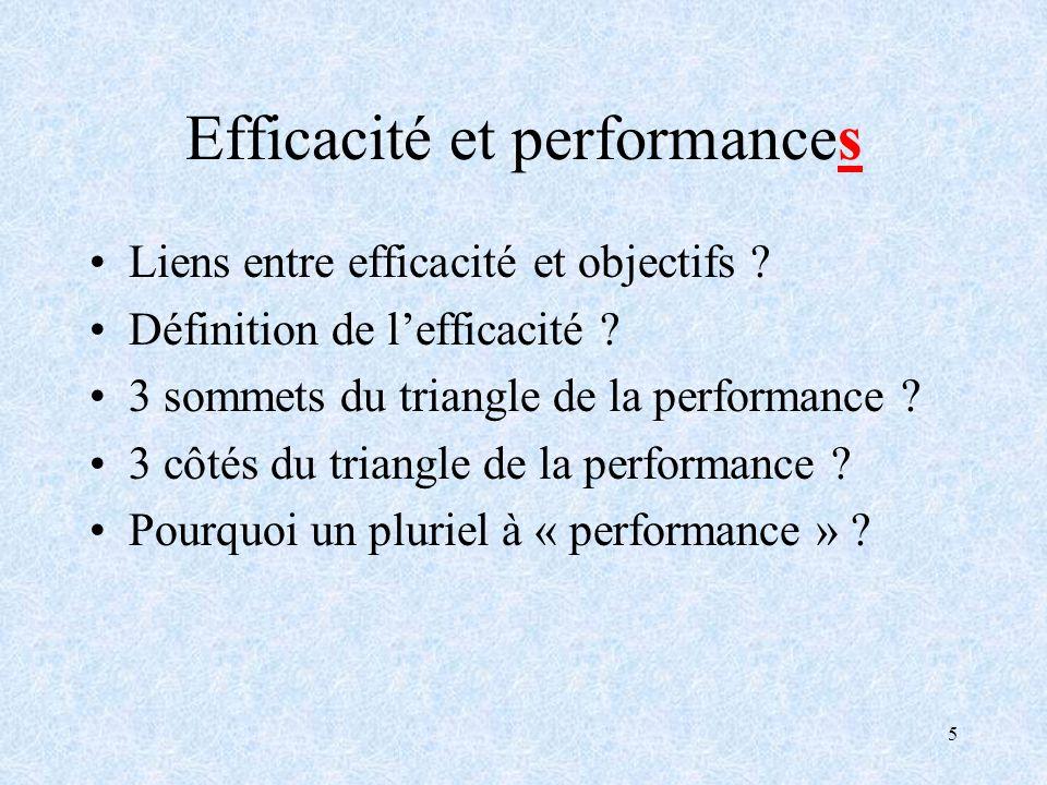 Efficacité et performances