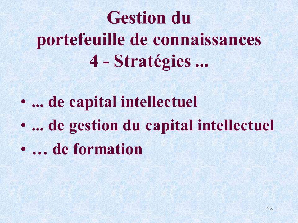 Gestion du portefeuille de connaissances 4 - Stratégies ...